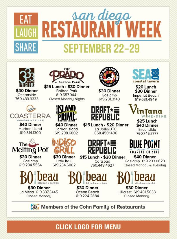 San Diego Restaurant Week Sept 22nd 29th Cohn Restaurant